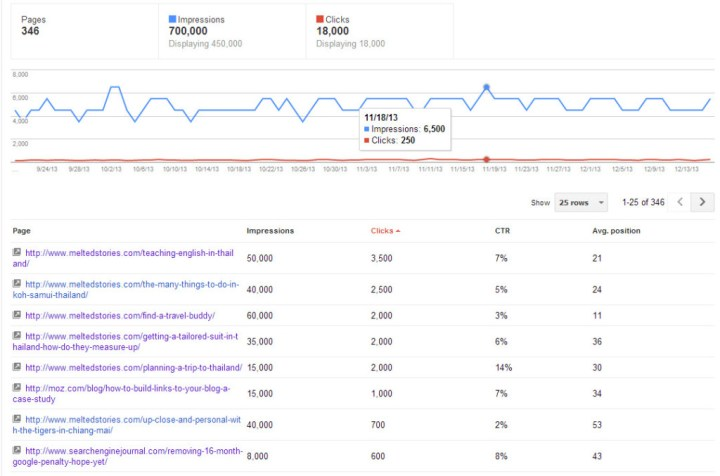 Why Google Plus is a Great Traffic Generation Source 09