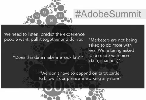 AdobeSummit 2013, 1 week later… what are the takeaways?