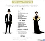 White Tie Dress Code Formal for Men