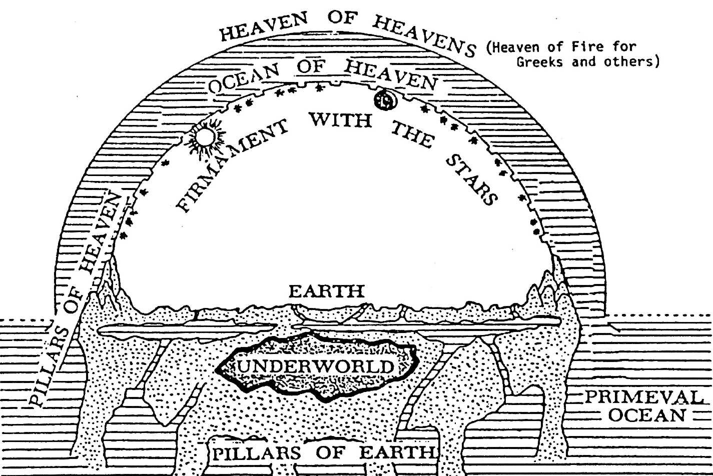 Flat Earth Gallery I Aplanetruth Info