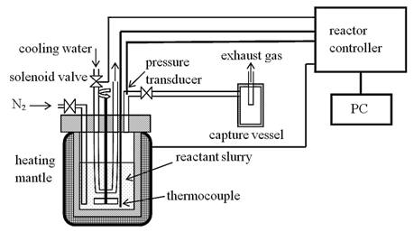 Temperature Transducer Schematic Temperature Switch