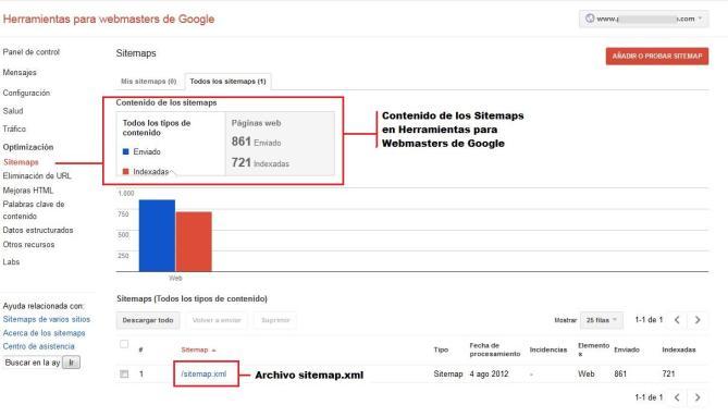 Sitemaps herramientas para webmasters de Google