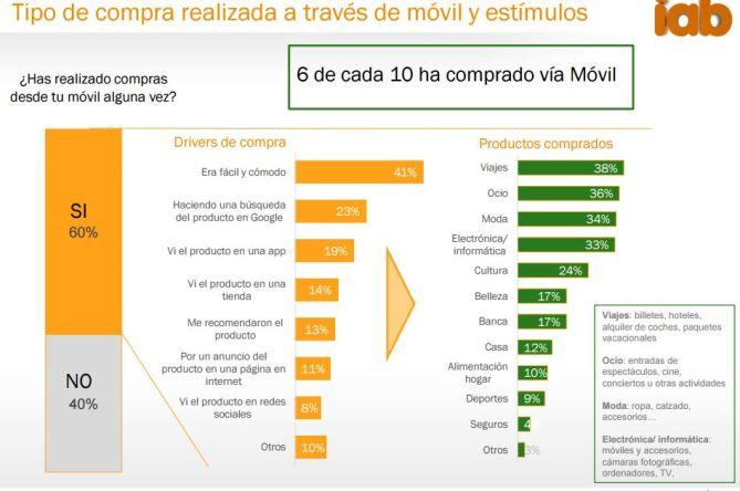 usuarios-compras-online-desde-moviles