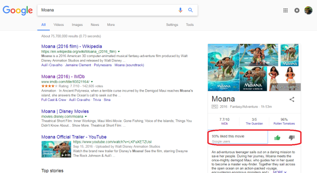 Google movie ratings