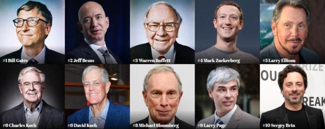 tech founders