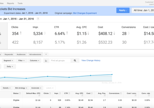 Google Rolls Out Campaign Drafts and Experiments in AdWords