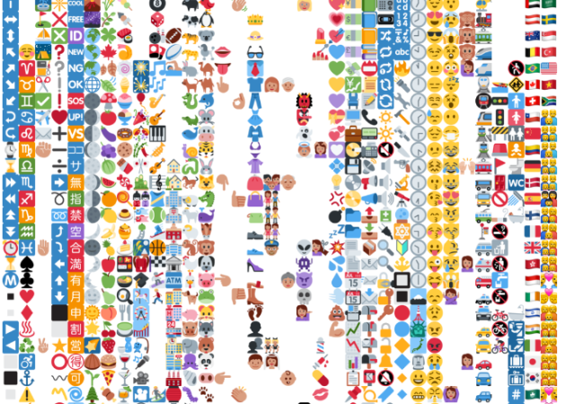 Immediacy Advertsing: Twitter Now Lets Advertisers Target By Emoji