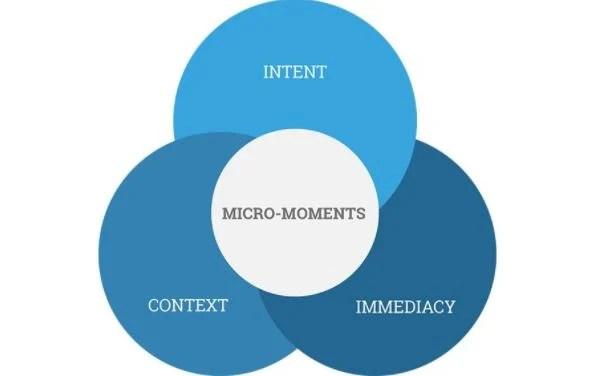 micro moment