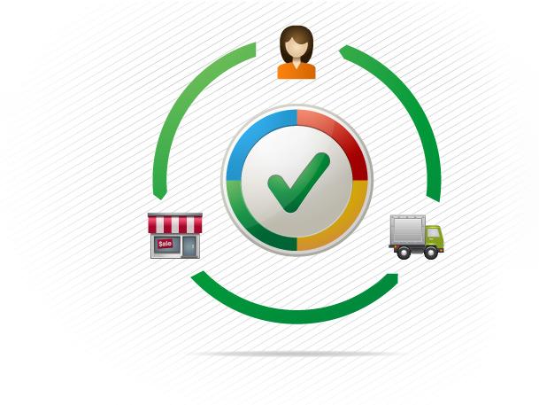 L'aide de Google aux consommateurs des sites Trusted Stores