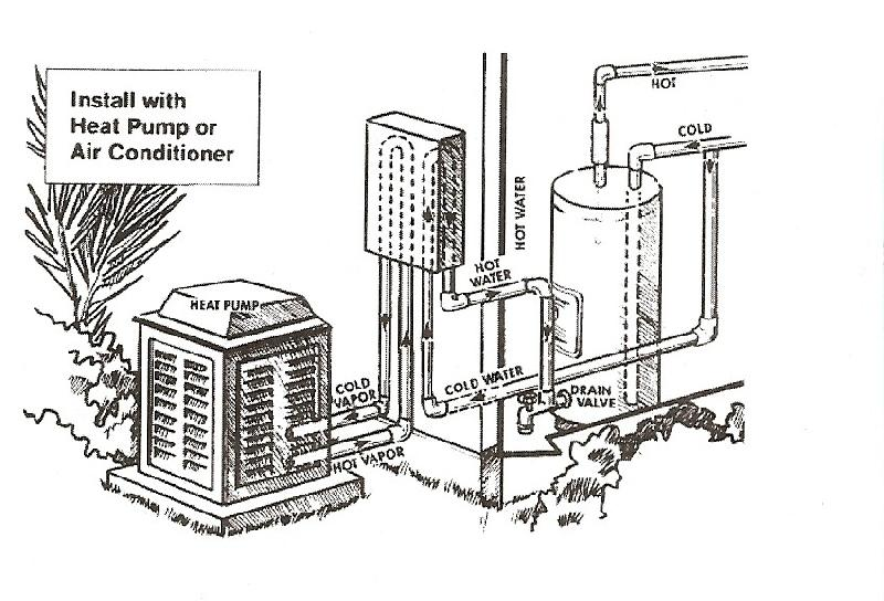 Refrigeration: Refrigeration Recovery Instructions