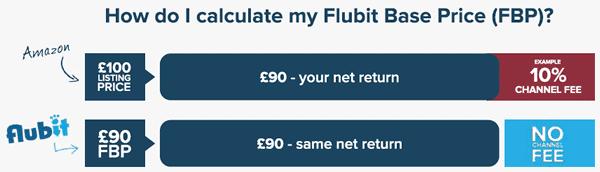 Flubit Base Price