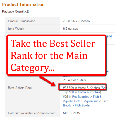 Take the Best Seller Rank