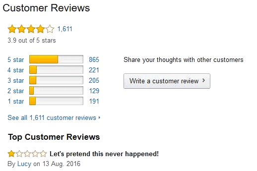 Amazon Seller Feedback: The Essential Guide
