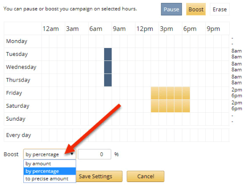 MBS Amazon ad campaign scheduling