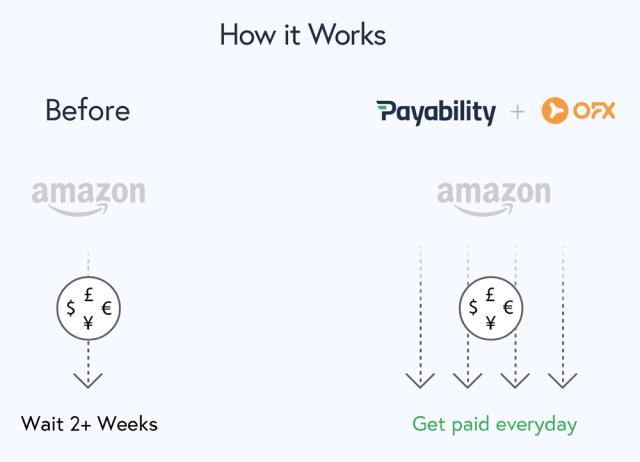 Payability OFX how it works