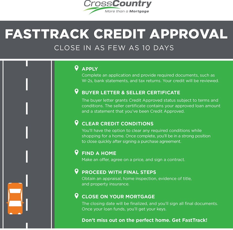 you could risk losing it to another buyer give yourself the competitive advantage you need to buy with our fasttrack credit approval program
