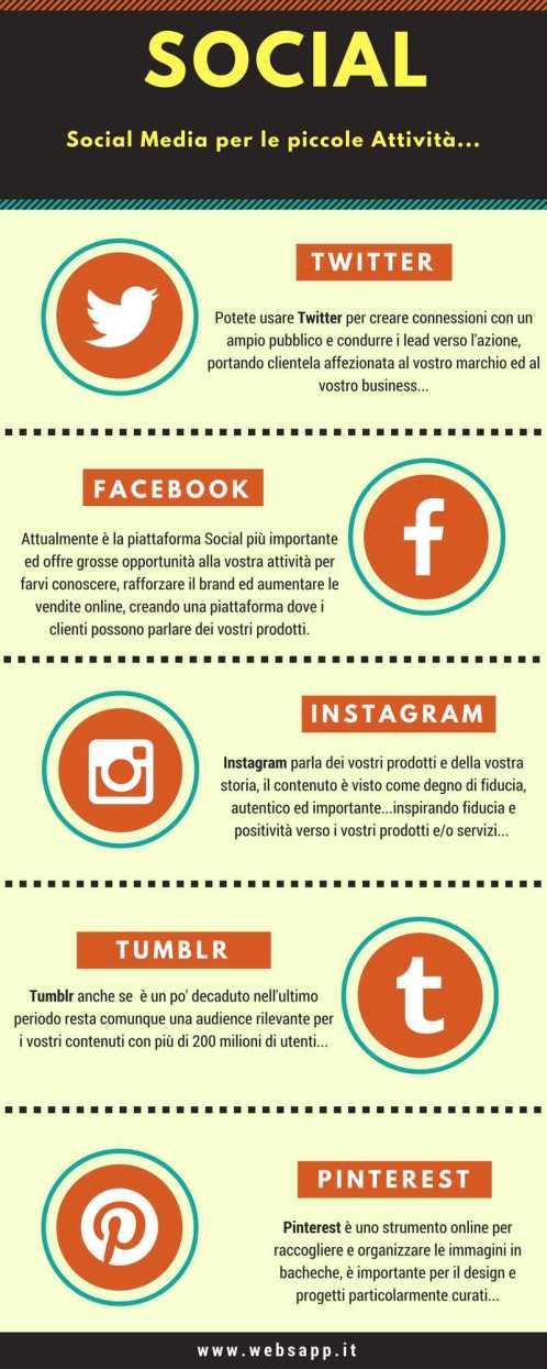 perchè-le-piccole-attività-dovrebbero-utilizzare-i-social-media-websapp.it-jpeg