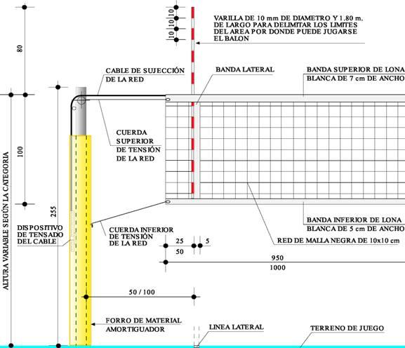Apuntes Tareas Monografias Trabajos Ensayos Webscolar