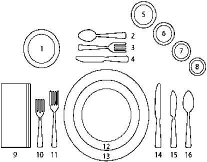 como ordenar una mesa