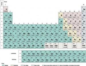 quimica-8