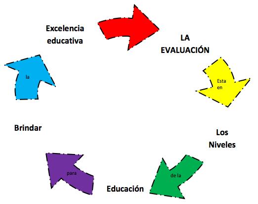 mapa-conceptual-4