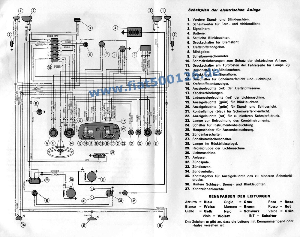 hight resolution of fiat 500 f wiring diagram wiring diagrams yeszz fiat 500 f wiring diagram