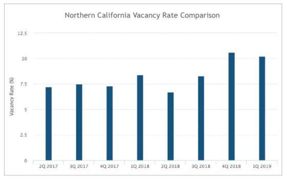 Silicon Valley vacancy