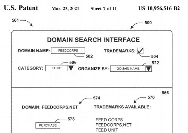 A diagram from an Oath/Yahoo patent that shows offering trademark search along with domain search