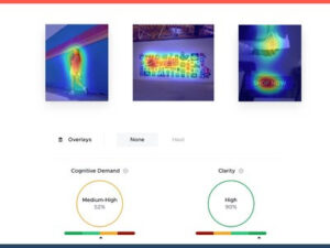 TINT Attention Score Bolsters Visual Content Efficacy 2