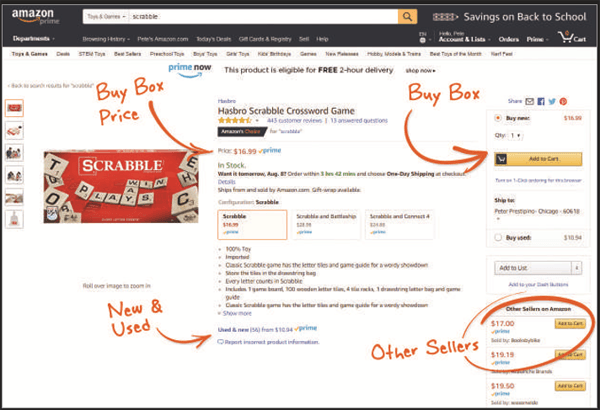 Image result for amazon buy box