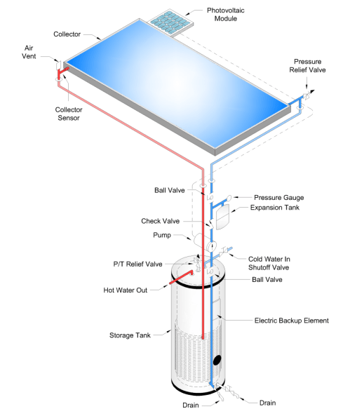 small resolution of eagle sun open loop pv solar hot water