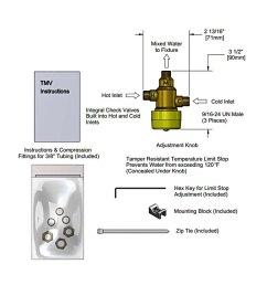 t s 013729 45 thermostatic mixing valve jpg [ 1000 x 1000 Pixel ]
