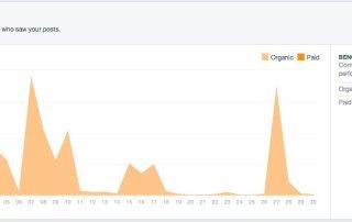 facebook reach rhode island
