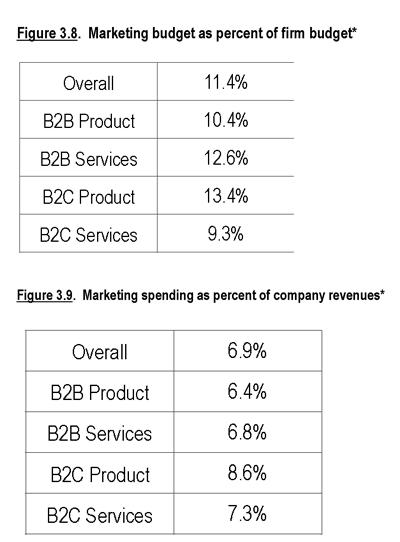 small business budget calculator - Tier.brianhenry.co
