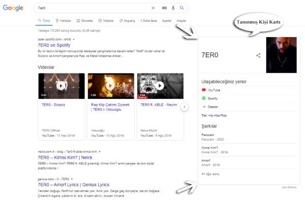Google bilgi kartı tanınmış kişi kart hizmeti