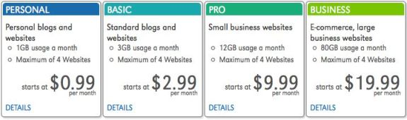 webink pricing
