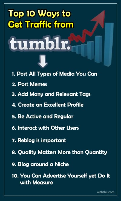 Top-10-Ways-to-Get-Traffic-from-Tumblr-pinterest