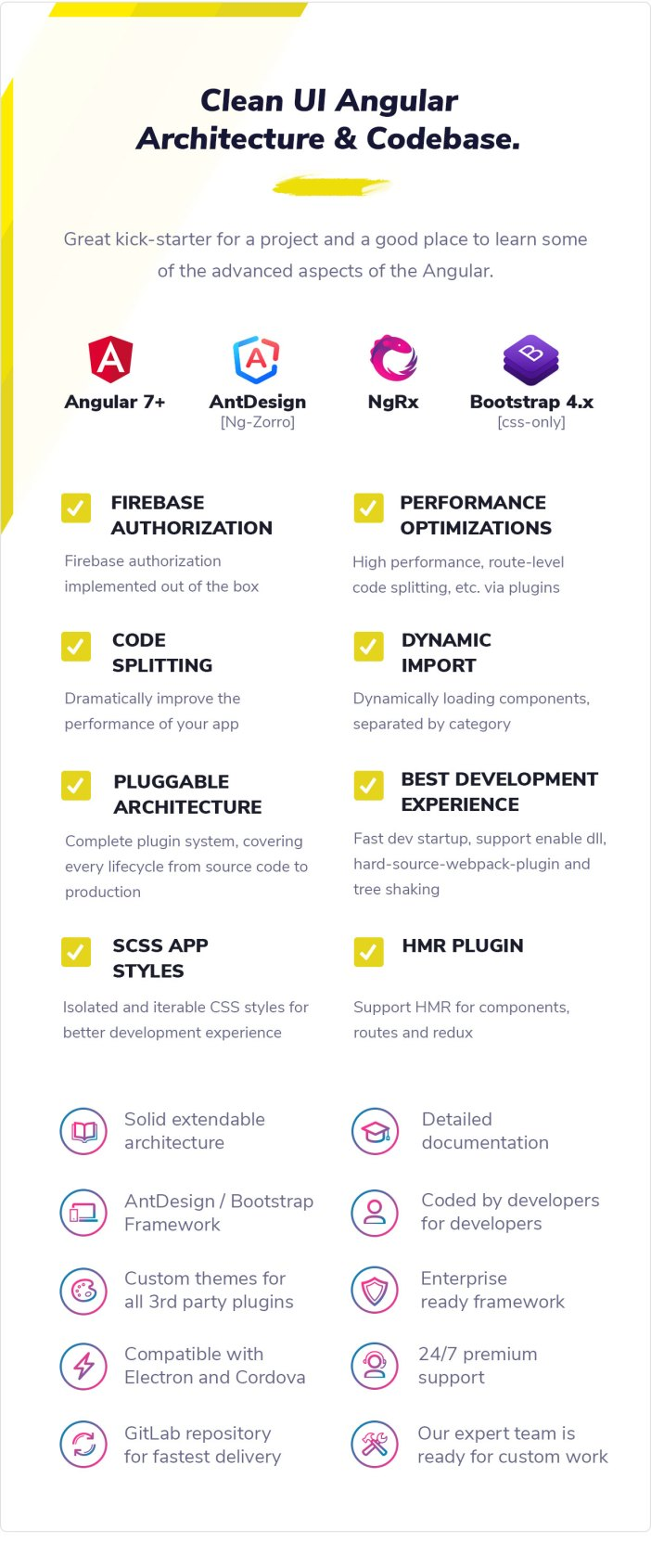 Clean UI Angular Pro - Angular NgRx Admin Template + Html Version - 8