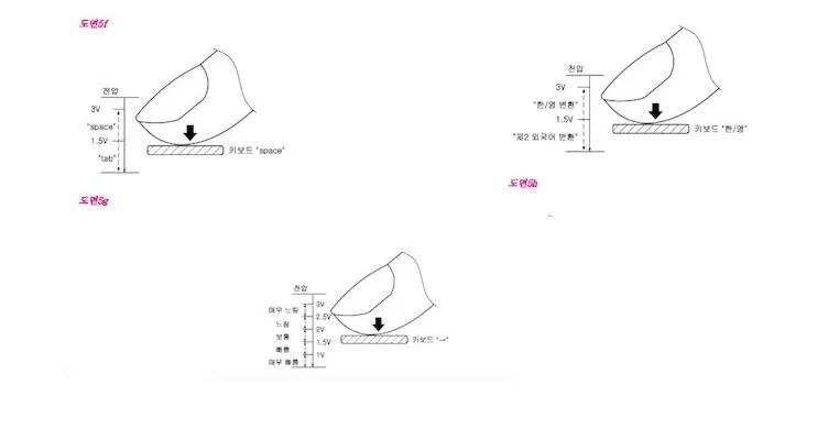 Samsung Galaxy S7 con Force Touch: la conferma da un brevetto