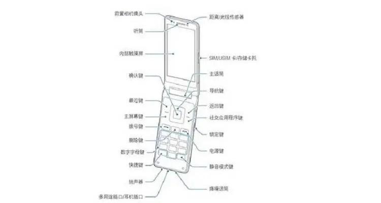 Samsung SM-W2018 sarà il primo flip-phone con Snapdragon