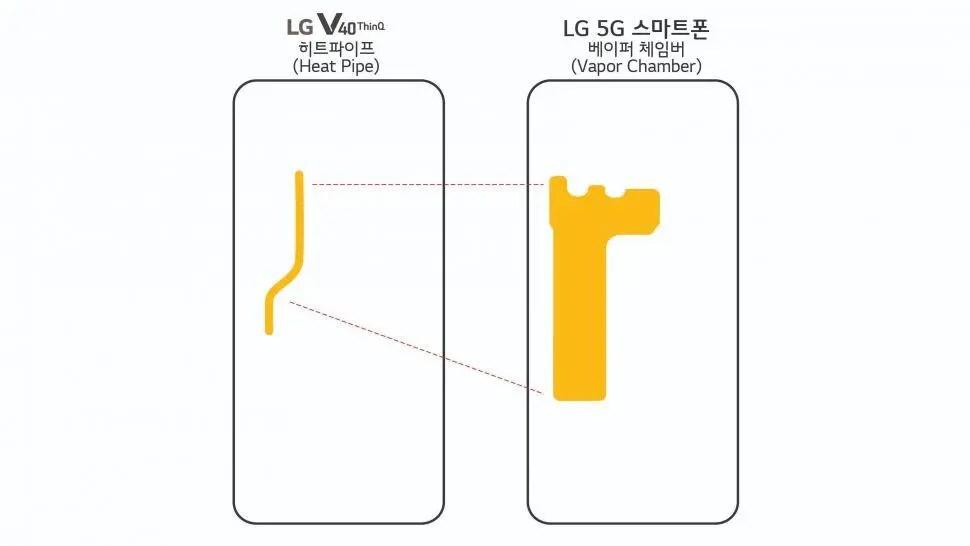 LG è pronta per il 5G, il primo smartphone sarà presentato