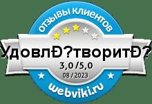 Оценки o madeas.ru