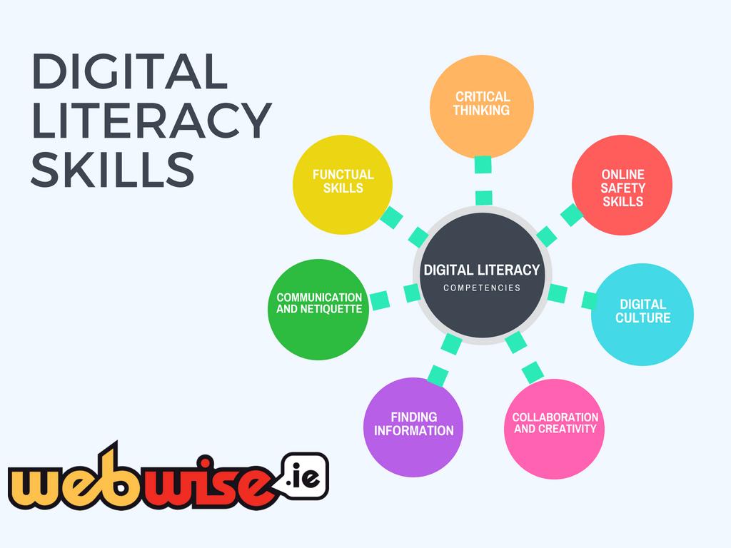 Developing Digital Literacy Skills
