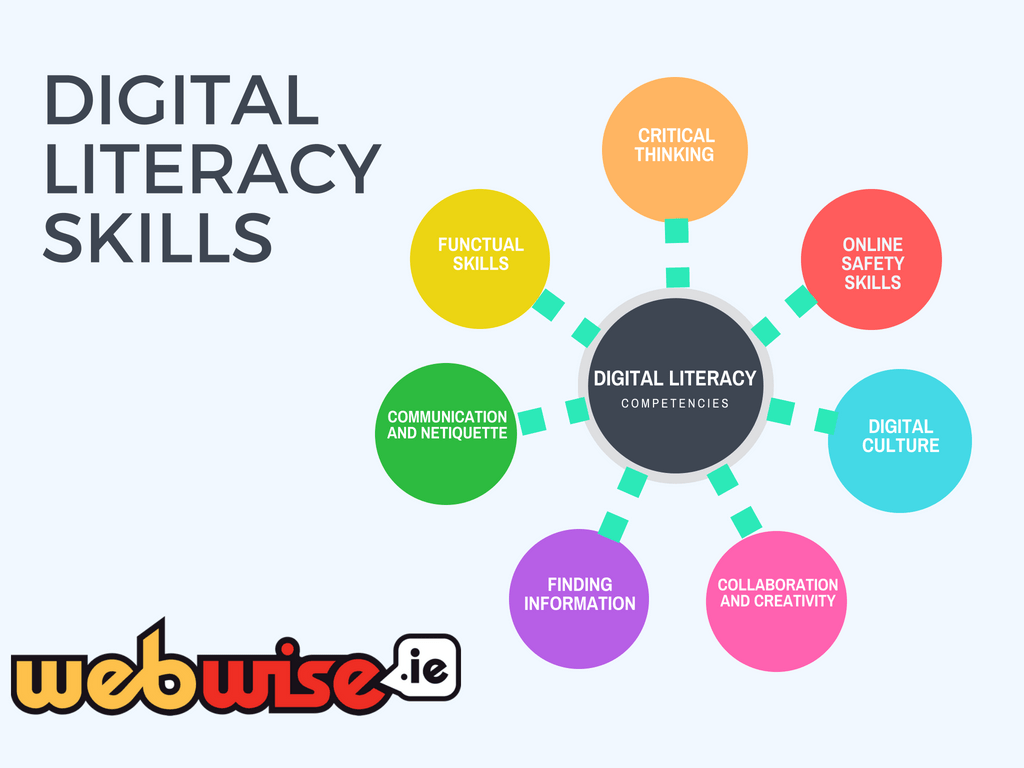 Developing Digital Literacy Skills