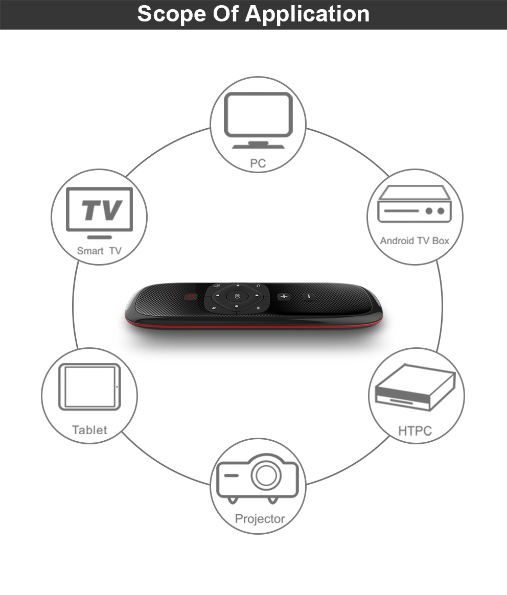 Wechip W2 Voice Remote Control with Touch Pad 2.4G