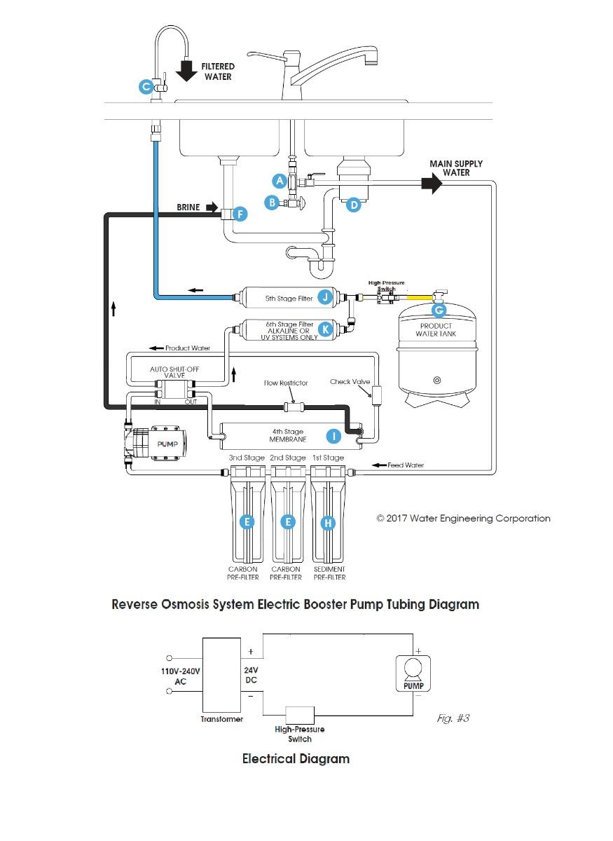pb4 booster pump motor wiring diagram amazon com polaris how to install booster pump polaris pb4 booster pump wiring diagram
