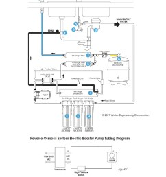 booster pump wiring diagram wiring diagram technic booster pump control panel wiring diagram booster pump wiring diagram [ 875 x 1200 Pixel ]