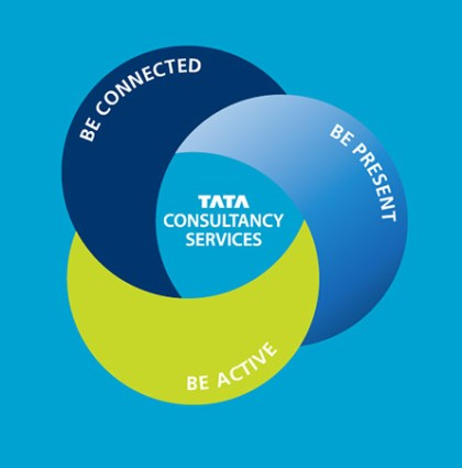 TATA: a wellbeing brand for consultancy services