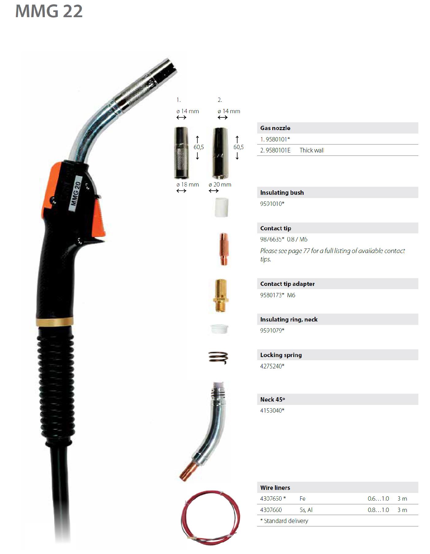Kemppi Miniarcmig Evo 170 200 Mig Torch Parts Mmg 22