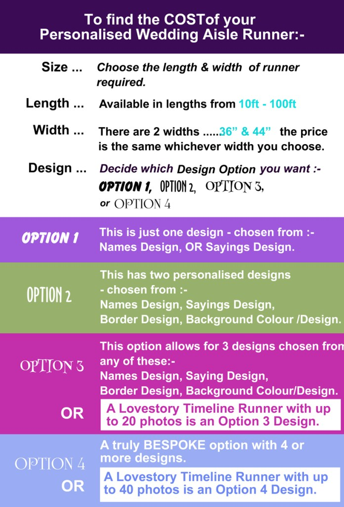 wedding aisle runners prices